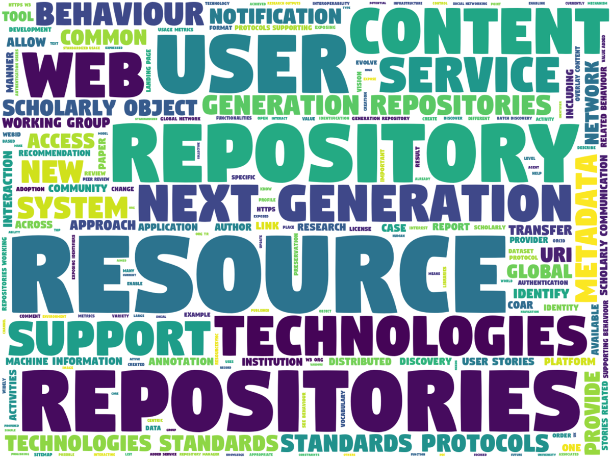 次世代リポジトリに求められる11の機能要件